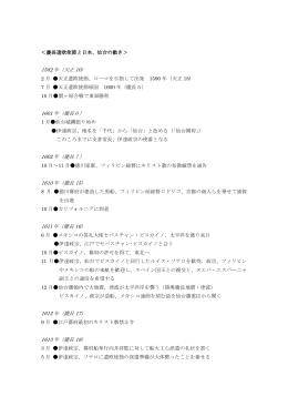 慶長遣欧使節と日本、仙台の動き