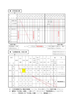 4月の記入例 「出席統計表」の記入例 ※ については、 又は のいずれか