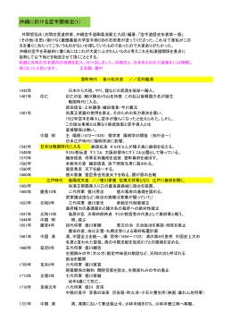 沖縄その1 - 日本空手協会 堺支部 正和館