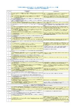 PDF文書