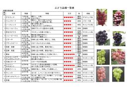 ぶどう品種一覧表