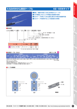 たるみ付き少心架空ケーブル KE-SSWタイプ