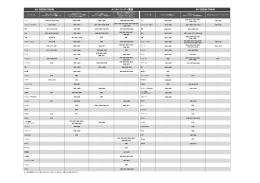 メーカーコード一覧表 AV-R930N/R940N AV