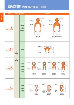 の種類と構造・定格