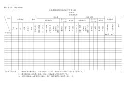 様式4号 小規模簡易専用水道維持管理台帳[PDF:159KB]