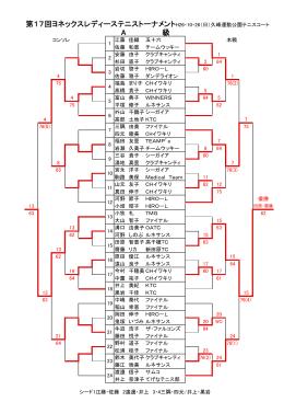 第17回ヨネックスレディーステニストーナメントH26・10・26(日)久峰運動