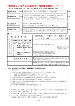 「実務経験として認められる電気工事」の証明書記載例フローチャート