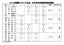 対戦結果表