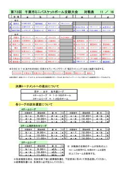 第73回 千葉市ミニバスケットボール交歓大会 対戦表 11 / 16