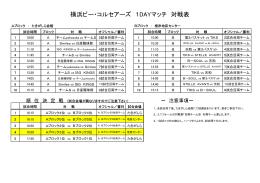 横浜ビー・コルセアーズ 1DAYマッチ 対戦表