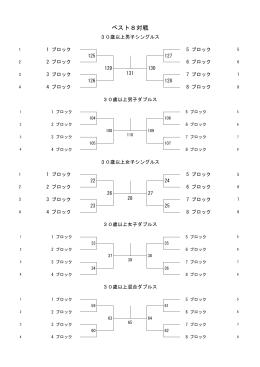 ベスト8対戦
