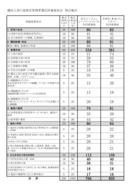 得点集計表(PDF/128KB)