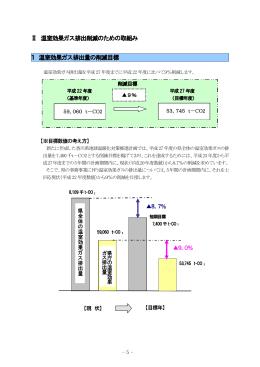 Ⅱ 温室効果ガス排出削減のための取組み 1 温室効果ガス排出