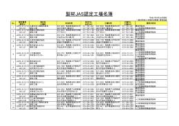 製材JAS認定工場名簿 - 全国木材検査・研究協会