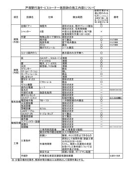 戸塚駅行政サービスコーナー施設跡の施工内容について