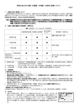 投薬依頼書 等(PDF)