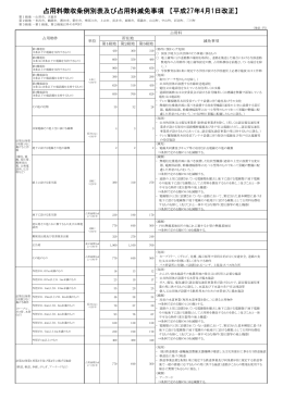 占用料徴収条例別表及び占用料減免事項 【平成27年4月1日改正】
