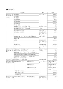 PDF 98.5KB