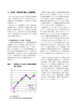 5 大企業・中堅企業で増加した設備投資
