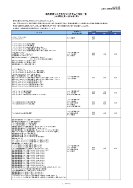 海外休業日に伴うファンドの申込不可日一覧 (2015年11