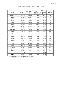 近年整備された庁舎事例(PDF:67.7KB)