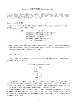Stata+α「交互作用項と Factor-Variable」