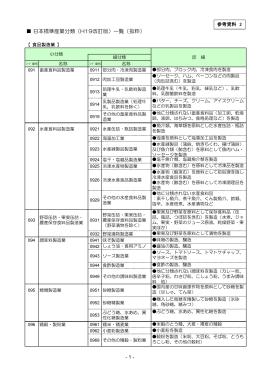参考資料2 日本標準産業分類(H19 改訂版)一覧(抜粋)