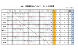 2015 小樽地区カブス(うめや)リーグU