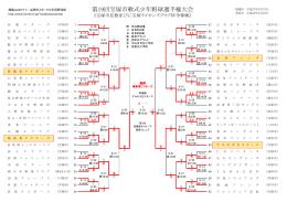 第19回宝塚市軟式少年野球選手権大会 トーナメント表