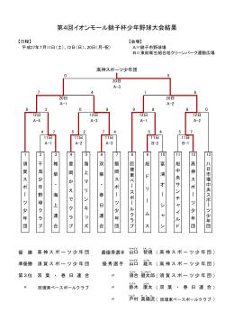 第4回イオンモール銚子杯少年野球大会結果