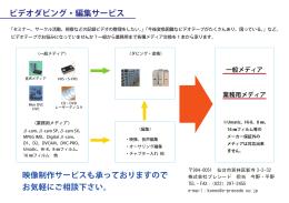 ビデオダビング・編集サービス - TOPページ|株式会社プレシード