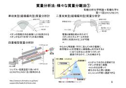 質量分析法:様々な質量分離法①