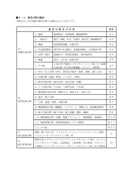 3-3 教育分野分類表 A.