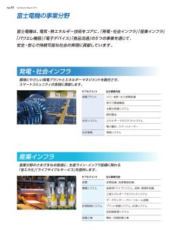 富士電機の事業分野 発電・社会インフラ 産業インフラ