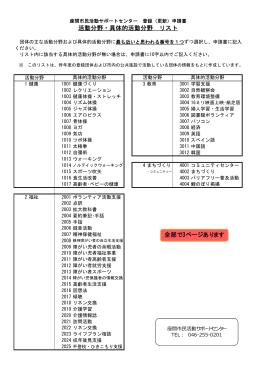 活動分野・具体的活動分野 リスト 全部で3ページあります