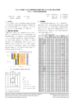 モルタル直張り工法と通気構法の試験小屋における浸入雨水の挙動