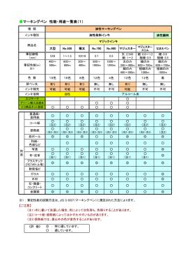 マジックインキ・ラッションペン 性能・用途一覧表 [ PDF ]