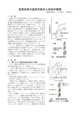 低周波音の遮音性能向上技術の開発(PDF:312KB)