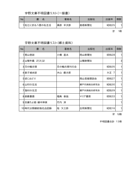 宇野文庫不明図書リスト