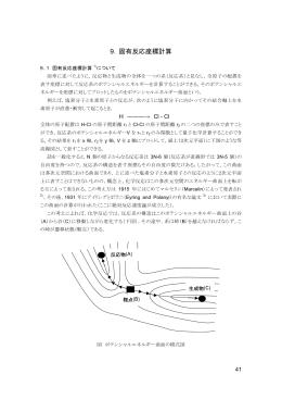 9. 固有反応座標計算