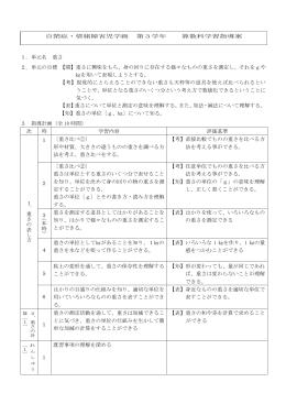「重さ」 [PDFファイル/209KB]