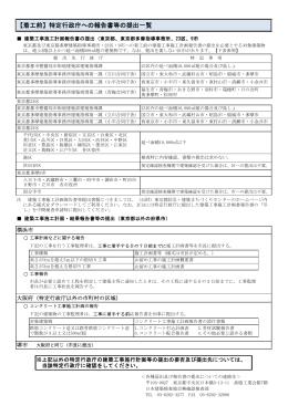 【着工前】特定行政庁への報告書等の提出一覧