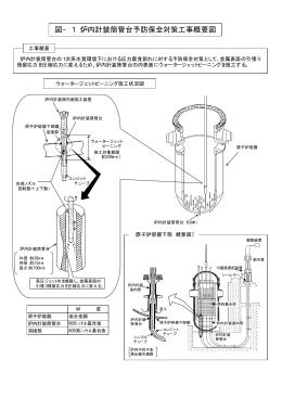 図−1 炉内計装筒管台予防保全対策工事概要図