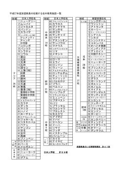 派遣教員の在籍する在外教育施設一覧 (PDF:36KB)