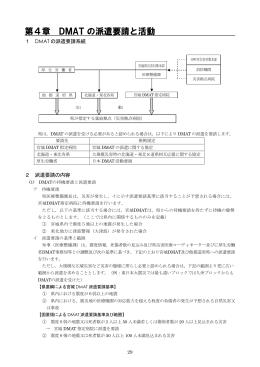 第4章 DMATの派遣要請と活動 [PDFファイル/194KB]
