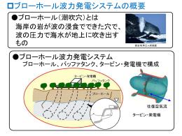 ブローホール波力発電システムの概要