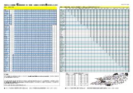 多摩市ミニバス東西線 左循環時刻表 及び 運賃表 (左循環のバス停留所