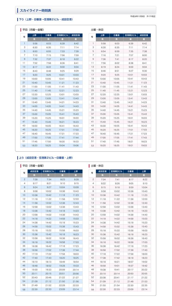 京成線 運行状況