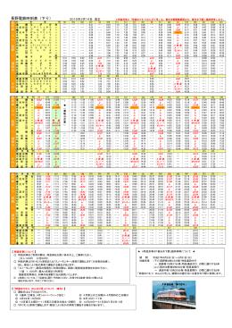 長野電鉄時刻表(下り)