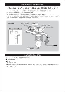 クランク角/カム角センサ アプリケーションリスト (PDF形式、285kバイト)